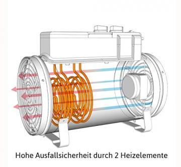 Bio Green Elektrogebläseheizung Phoenix, silber/schwarz - IP X4 Spritzwassergeschützt für Gewächshäuser - 8